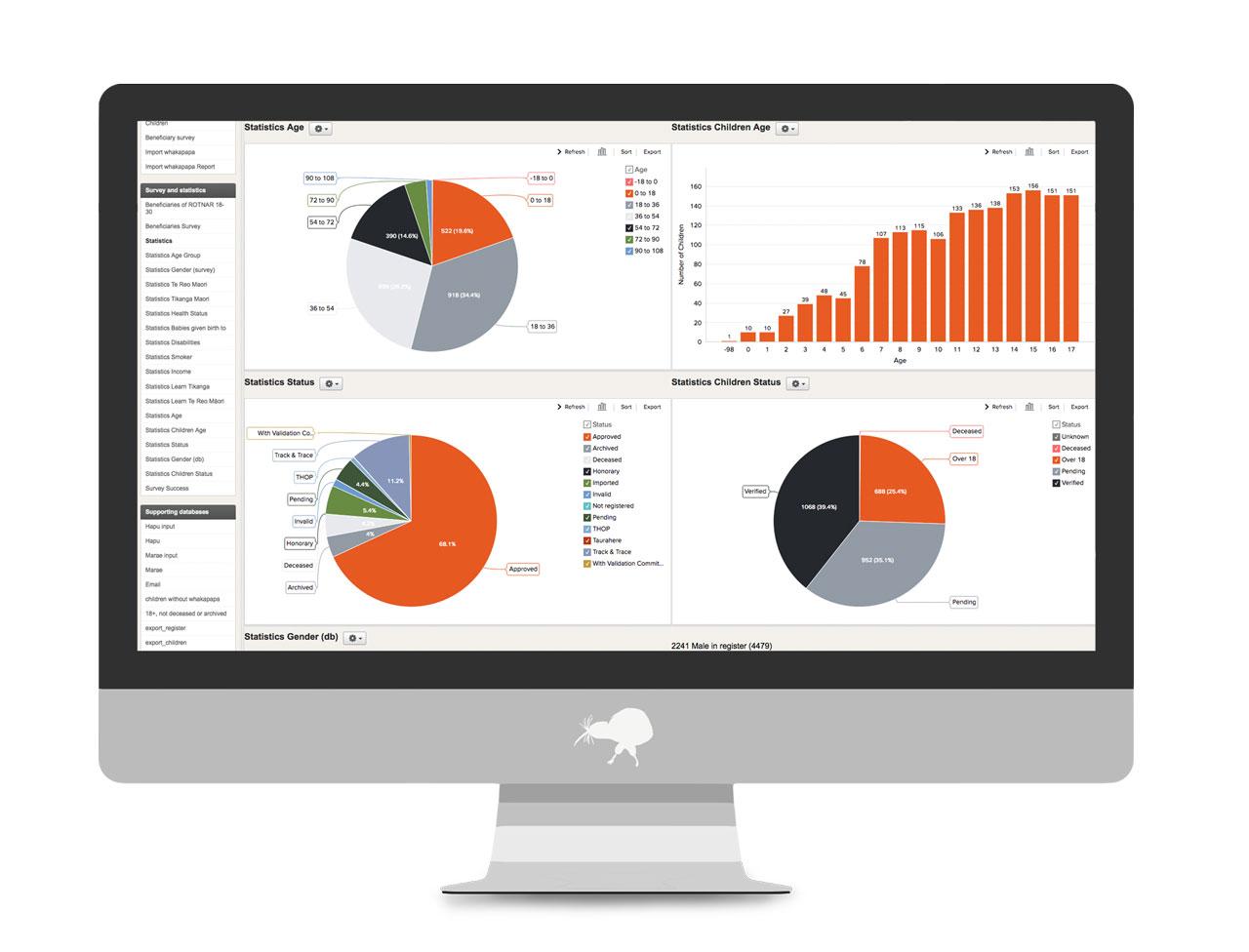 portfolio mikis database app