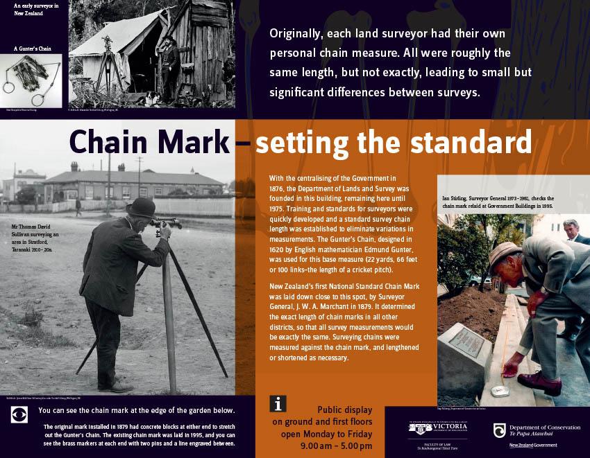 portfolio mikis doc draft chainmark sign v